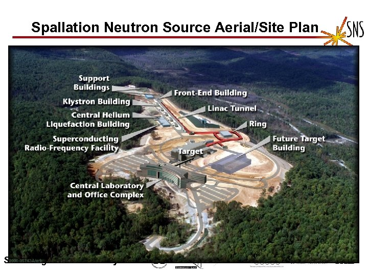 Spallation Neutron Source Aerial/Site Plan SNS Integrated Control System