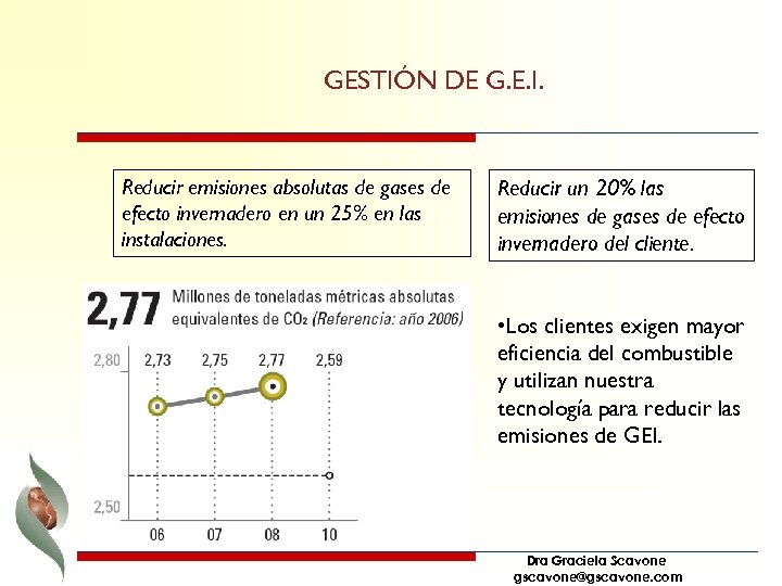 GESTIÓN DE G. E. I. Reducir emisiones absolutas de gases de efecto invernadero en