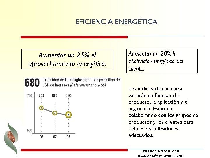 EFICIENCIA ENERGÉTICA Aumentar un 25% el aprovechamiento energético. Aumentar un 20% la eficiencia energética