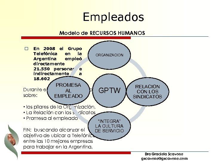 Empleados Modelo de RECURSOS HUMANOS o En 2008 el Grupo Telefónica en la Argentina