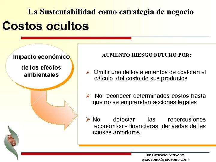 La Sustentabilidad como estrategia de negocio Costos ocultos Impacto económico AUMENTO RIESGO FUTURO POR: