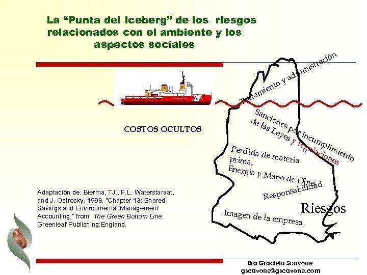 """La """"Punta del Iceberg"""" de los riesgos relacionados con el ambiente y los aspectos"""