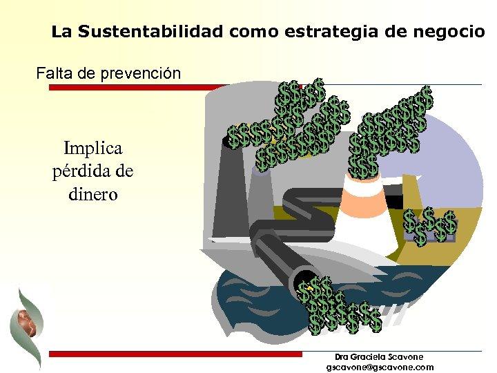 La Sustentabilidad como estrategia de negocio Falta de prevención Implica pérdida de dinero Dra