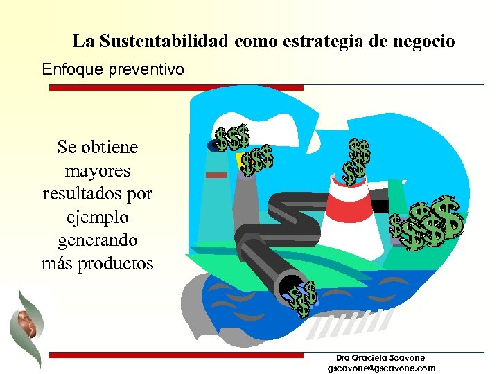 La Sustentabilidad como estrategia de negocio Enfoque preventivo Se obtiene mayores resultados por ejemplo