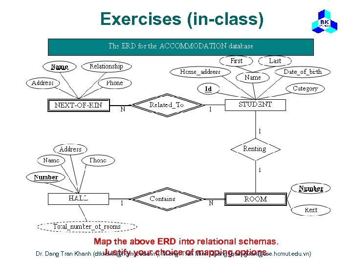 Exercises (in-class) Map the above ERD into relational schemas. Justify your choice of mapping