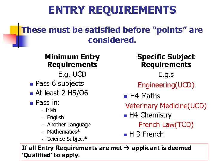 """ENTRY REQUIREMENTS These must be satisfied before """"points"""" are considered. n n n Minimum"""
