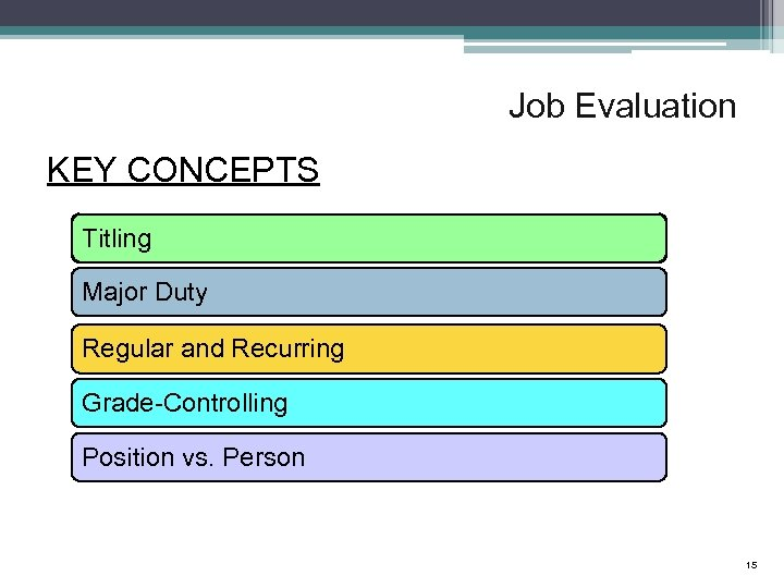 Job Evaluation KEY CONCEPTS Titling Major Duty Regular and Recurring Grade-Controlling Position vs. Person