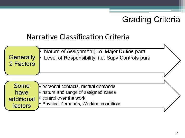 Grading Criteria Narrative Classification Criteria • Nature of Assignment; i. e. Major Duties para