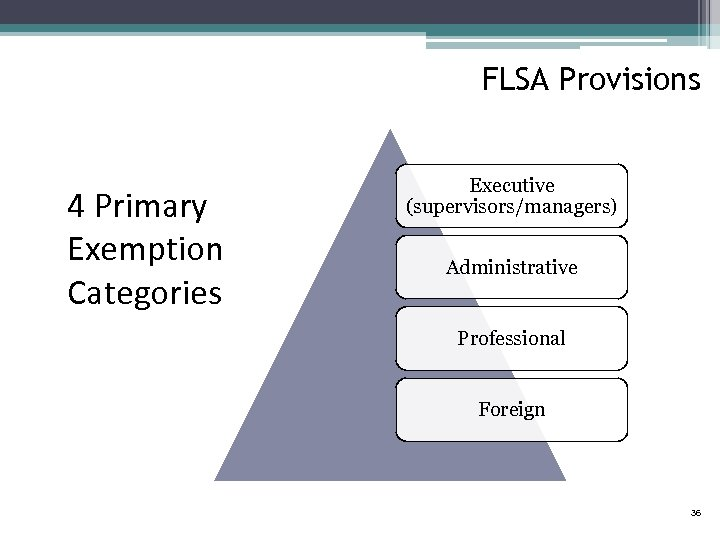 FLSA Provisions 4 Primary Exemption Categories Executive (supervisors/managers) Administrative Professional Foreign 36