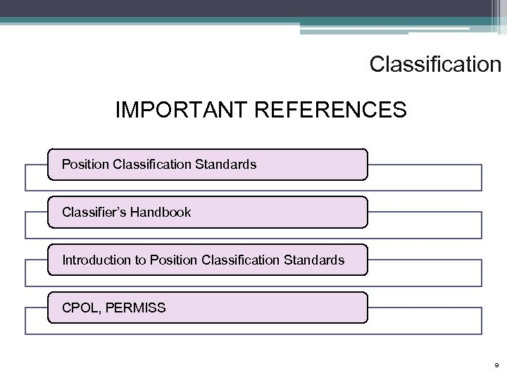 Classification IMPORTANT REFERENCES Position Classification Standards Classifier's Handbook Introduction to Position Classification Standards CPOL,