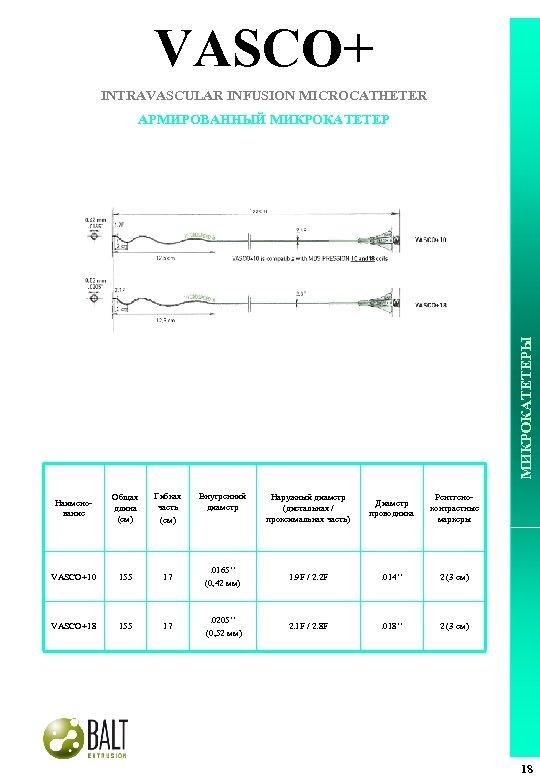 VASCO+ INTRAVASCULAR INFUSION MICROCATHETER МИКРОКАТЕТЕРЫ АРМИРОВАННЫЙ МИКРОКАТЕТЕР Наименование Общая длина (см) Гибкая часть (см)