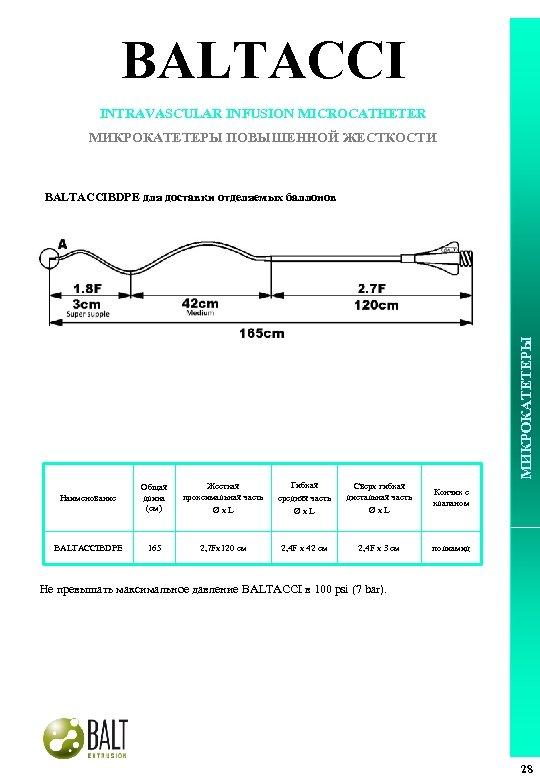 BALTACCI INTRAVASCULAR INFUSION MICROCATHETER МИКРОКАТЕТЕРЫ ПОВЫШЕННОЙ ЖЕСТКОСТИ МИКРОКАТЕТЕРЫ BALTACCIBDPE для доставки отделяемых баллонов Наименование