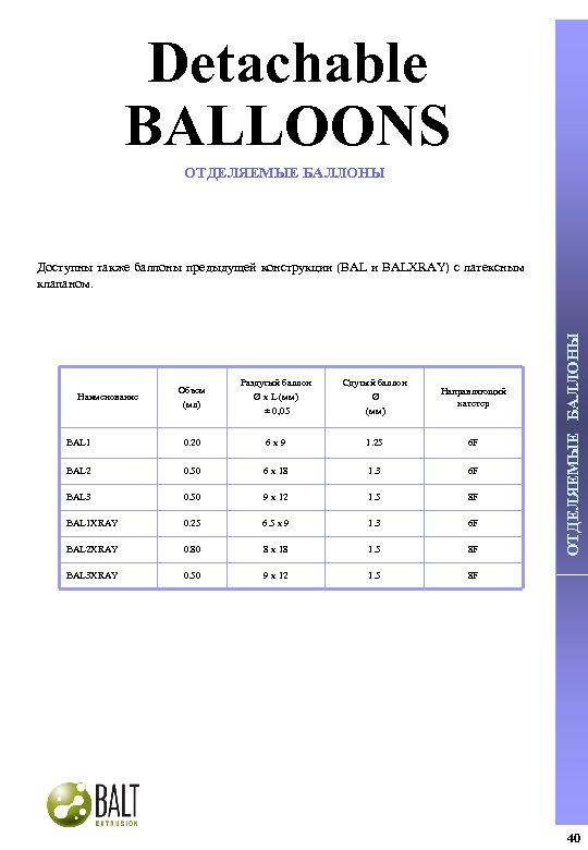 Detachable BALLOONS ОТДЕЛЯЕМЫЕ БАЛЛОНЫ Объем (мл) Раздутый баллон Ø x L (мм) ± 0,
