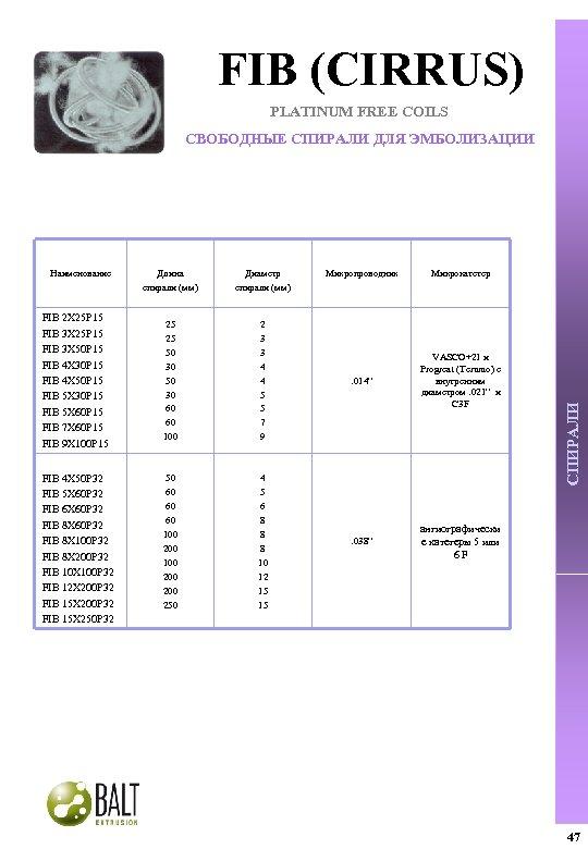 FIB (CIRRUS) PLATINUM FREE COILS СВОБОДНЫЕ СПИРАЛИ ДЛЯ ЭМБОЛИЗАЦИИ FIB 2 X 25 P