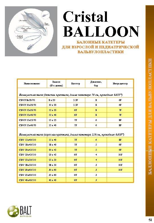 Cristal BALLOON Наименование Баллон (Ø х длина) Катетер Давление, бар Интродьюсер Вальвулопластика (детская практика,