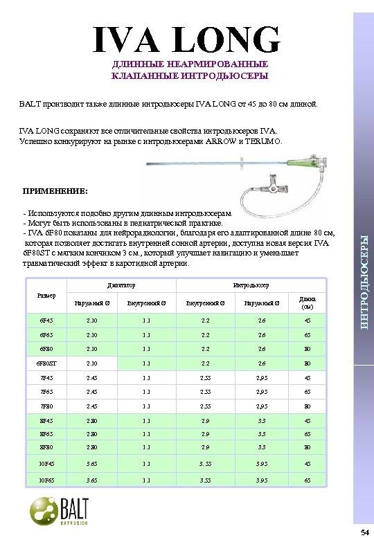 IVA LONG ДЛИННЫЕ НЕАРМИРОВАННЫЕ КЛАПАННЫЕ ИНТРОДЬЮСЕРЫ BALT производит также длинные интродьюсеры IVA LONG от