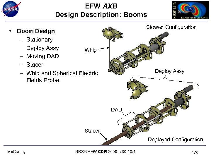 EFW AXB Design Description: Booms Stowed Configuration • Boom Design – Stationary Deploy Assy