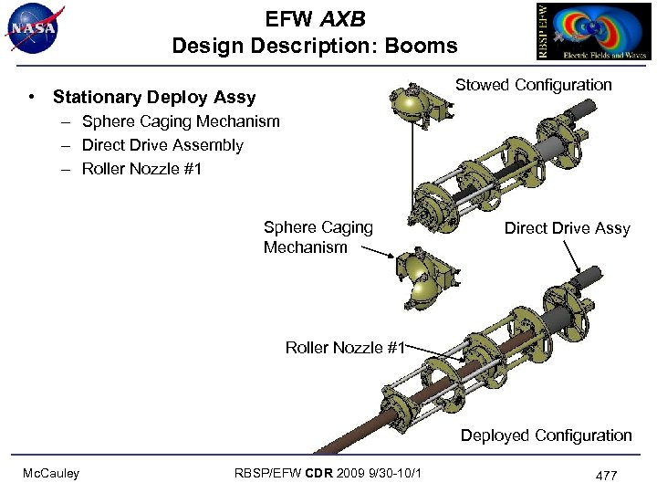 EFW AXB Design Description: Booms Stowed Configuration • Stationary Deploy Assy – Sphere Caging