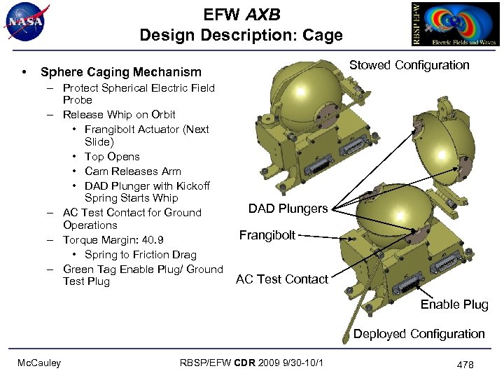 EFW AXB Design Description: Cage • Sphere Caging Mechanism Stowed Configuration – Protect Spherical