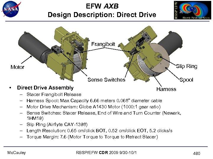 EFW AXB Design Description: Direct Drive Frangibolt Slip Ring Motor Sense Switches • Direct