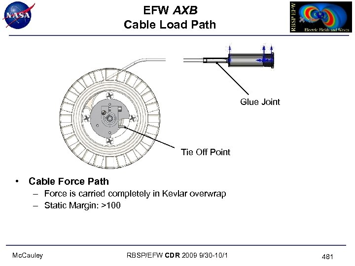 EFW AXB Cable Load Path Glue Joint Tie Off Point • Cable Force Path