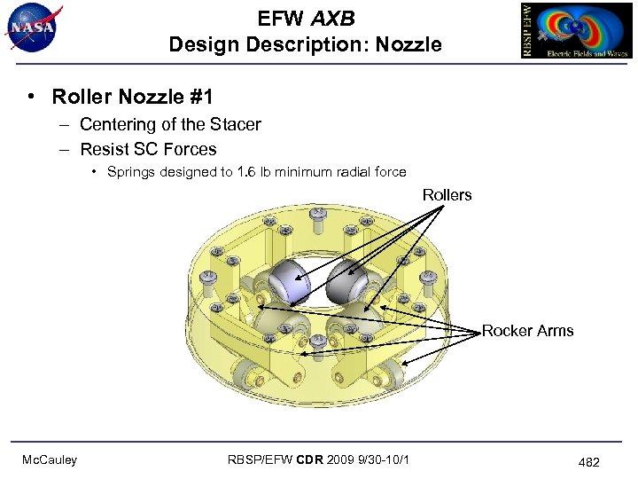 EFW AXB Design Description: Nozzle • Roller Nozzle #1 – Centering of the Stacer