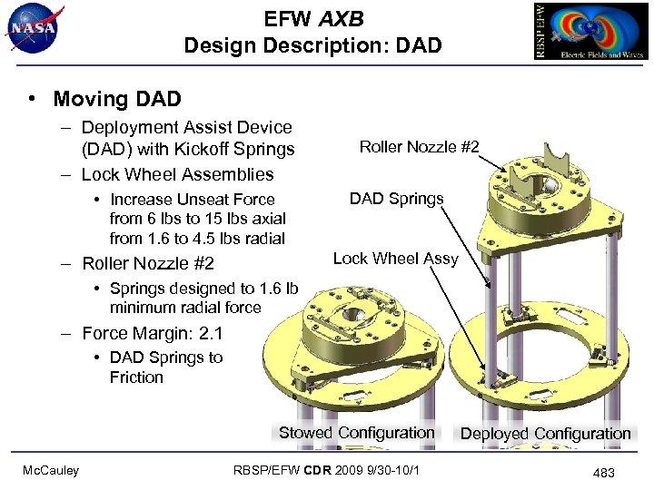 EFW AXB Design Description: DAD • Moving DAD – Deployment Assist Device (DAD) with