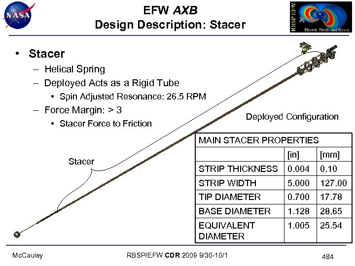 EFW AXB Design Description: Stacer • Stacer – Helical Spring – Deployed Acts as