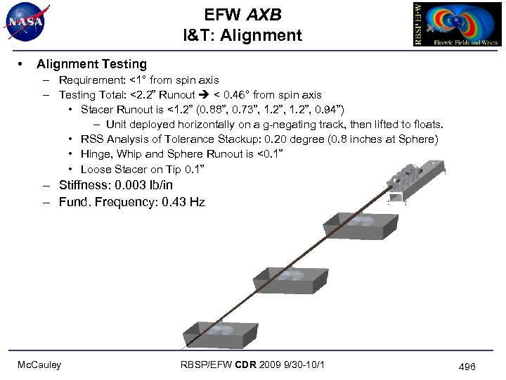 EFW AXB I&T: Alignment • Alignment Testing – Requirement: <1° from spin axis –