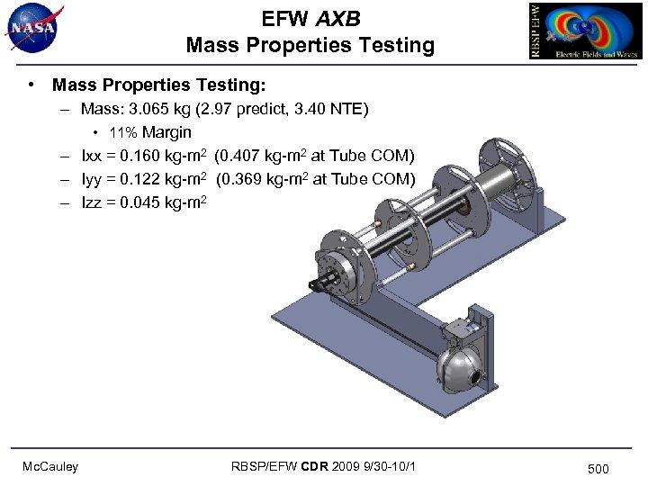 EFW AXB Mass Properties Testing • Mass Properties Testing: – Mass: 3. 065 kg