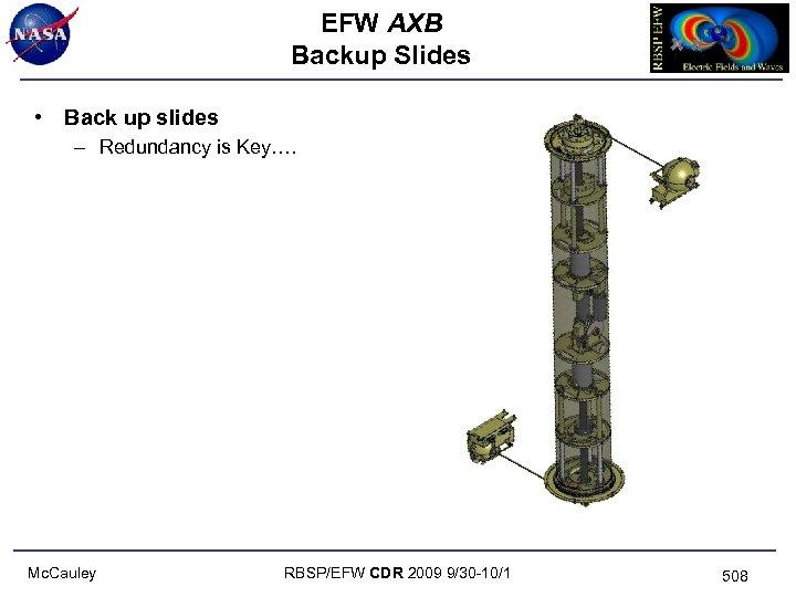 EFW AXB Backup Slides • Back up slides – Redundancy is Key…. Mc. Cauley