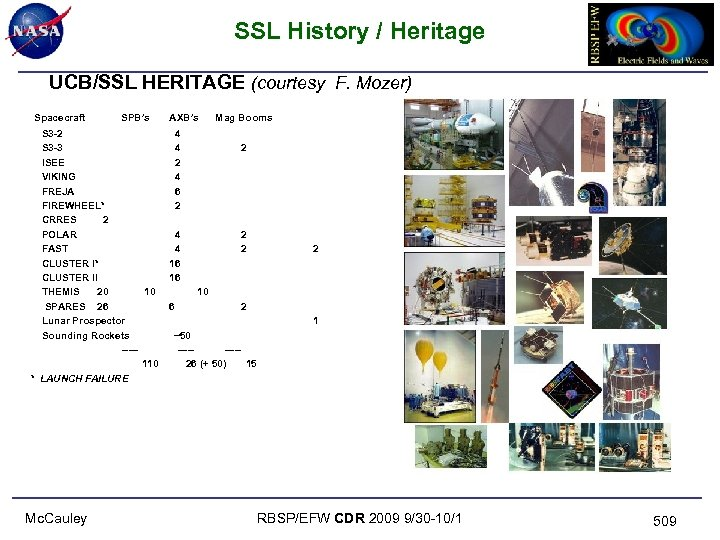 SSL History / Heritage UCB/SSL HERITAGE (courtesy F. Mozer) Spacecraft SPB's AXB's Mag Booms