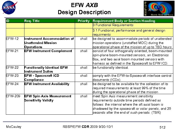 EFW AXB Design Description ID Req. Title EFW-12 Instrument Accommodation of Unattended Mission Operations