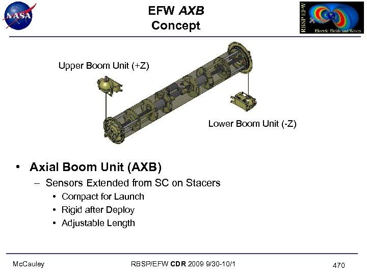 EFW AXB Concept Upper Boom Unit (+Z) Lower Boom Unit (-Z) • Axial Boom