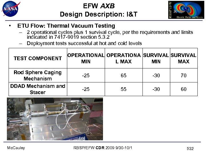 EFW AXB Design Description: I&T • ETU Flow: Thermal Vacuum Testing – 2 operational