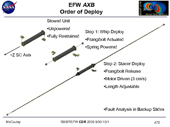 EFW AXB Order of Deploy Stowed Unit • Unpowered • Fully Restrained Step 1: