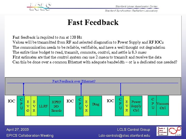 Fast Feedback Fast feedback is required to run at 120 Hz Values will be