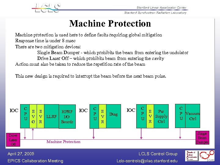 Machine Protection Machine protection is used here to define faults requiring global mitigation Response