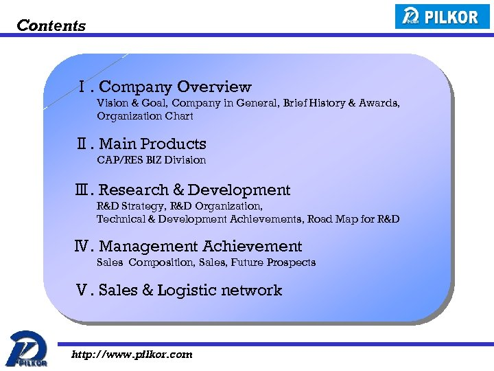 Contents Ⅰ. Company Overview Vision & Goal, Company in General, Brief History & Awards,