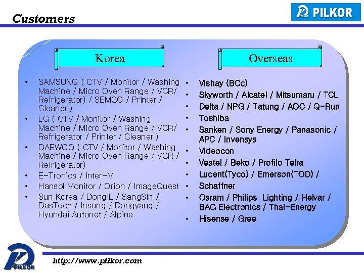 Customers Korea • • • SAMSUNG ( CTV / Monitor / Washing Machine /