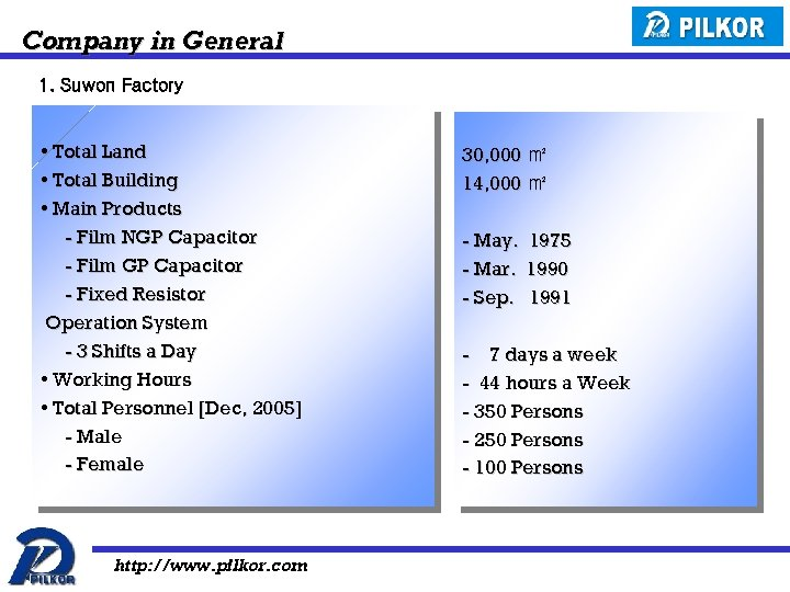 Company in General 1. Suwon Factory • Total Land • Total Building • Main