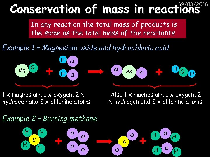 Conservation of mass in reactions 19/03/2018 In any reaction the total mass of products