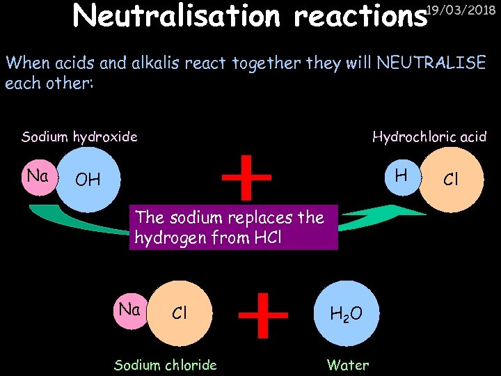 Neutralisation reactions 19/03/2018 When acids and alkalis react together they will NEUTRALISE each other: