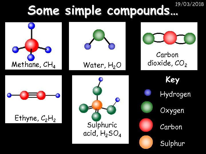 19/03/2018 Some simple compounds… Methane, CH 4 Water, H 2 O Carbon dioxide, CO