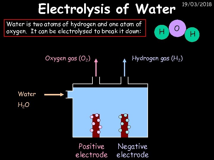 Electrolysis of Water is two atoms of hydrogen and one atom of oxygen. It