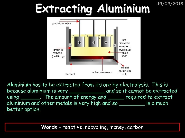 Extracting Aluminium 19/03/2018 Aluminium has to be extracted from its ore by electrolysis. This