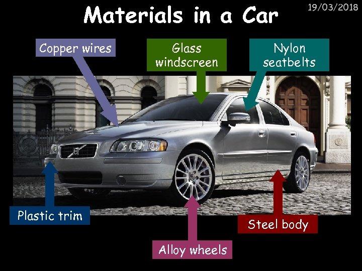 Materials in a Car Copper wires Glass windscreen Plastic trim 19/03/2018 Nylon seatbelts Steel