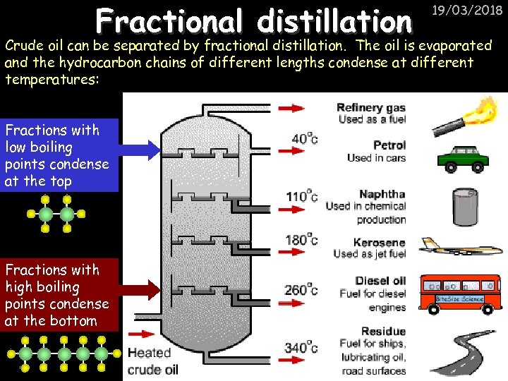 Fractional distillation 19/03/2018 Crude oil can be separated by fractional distillation. The oil is