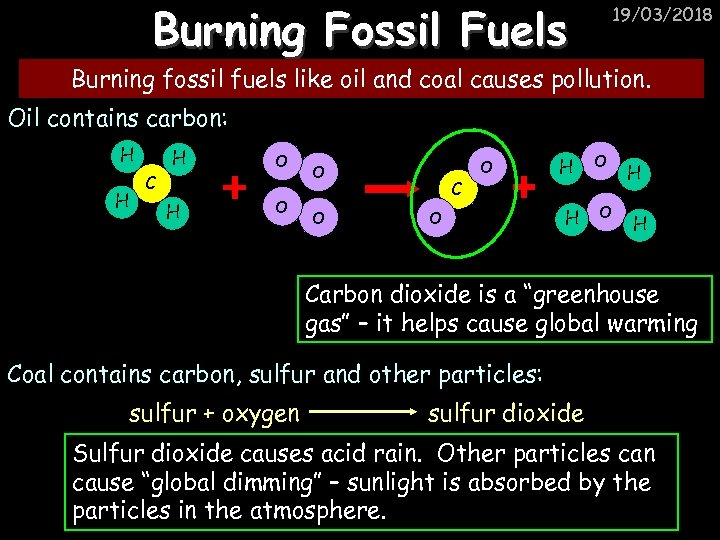 Burning Fossil Fuels 19/03/2018 Burning fossil fuels like oil and coal causes pollution. Oil