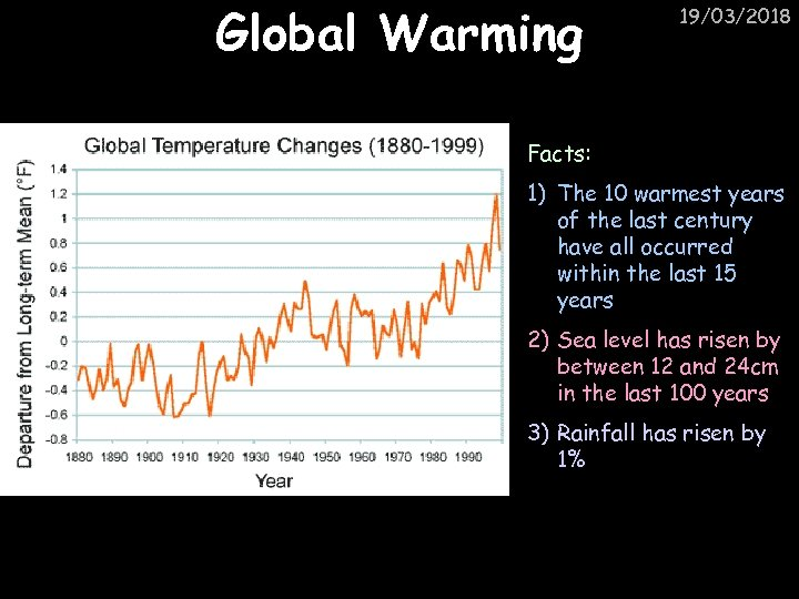 Global Warming 19/03/2018 Facts: 1) The 10 warmest years of the last century have